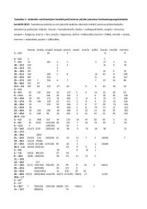 Vesilintujen ja kahlaajien kerääntymiä VKL 2015 (1)