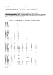 Vesilintujen ja kahlaajien kerääntymiä VKL 2015 (2)